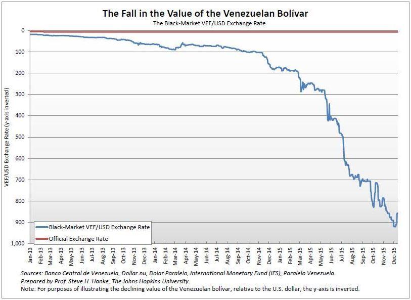 Страшно ли жить в венесуэле
