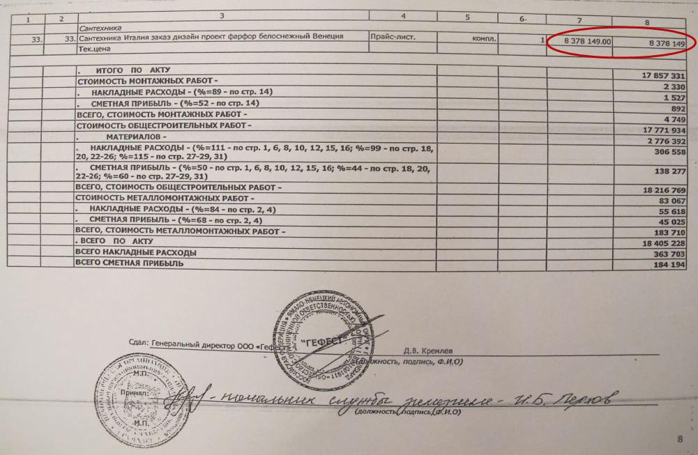 У губернатора Ямала нашелся унитаз за восемь миллионов рублей