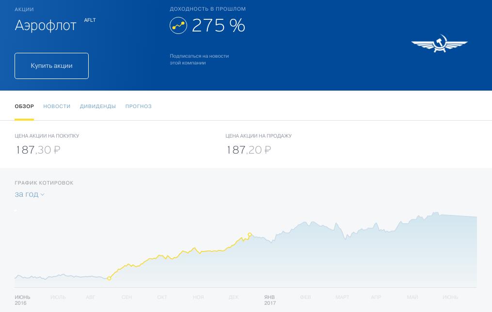 Паевой инвестиционный фонд — Википедия