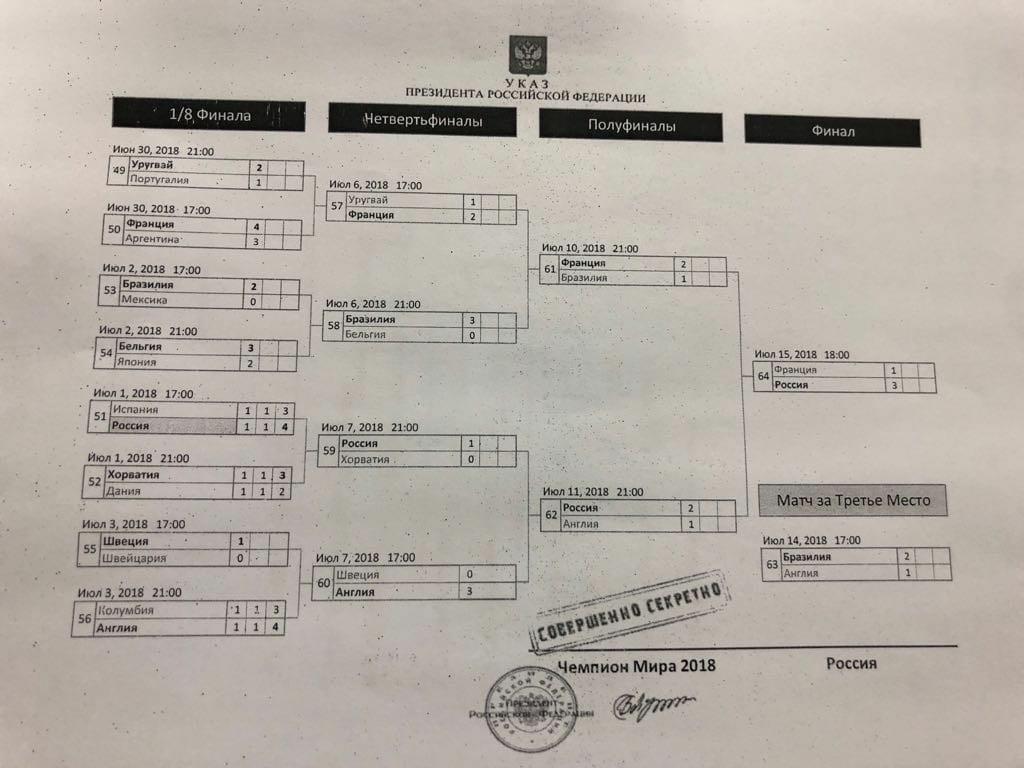 Россия – Хорватия: кто победит?