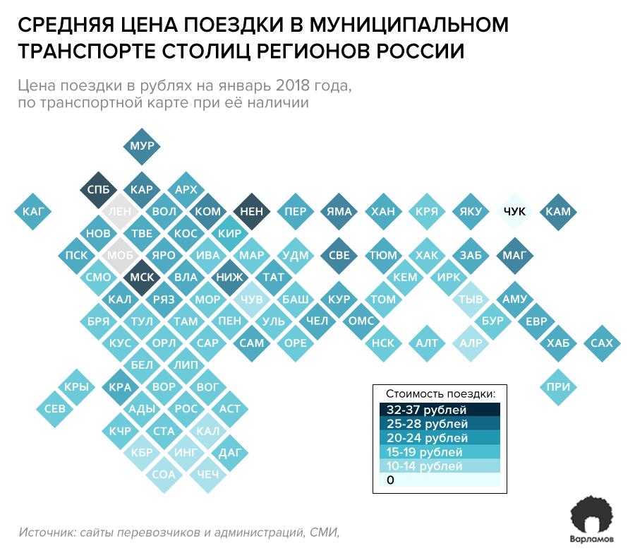 Где в России самые высокие цены на общественный транспорт рублей, проезд, метро, всего, поездки, России, транспорте, карте, маршрутах, общественном, Москве, транспортной, транспорт, административных, могут, «Тройка», поездку, российских, центрах, пассажиров