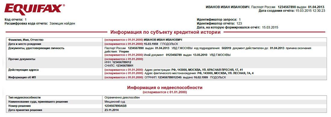 Черный список как исправить свою кредитную историю трудовой договор для фмс в москве Моршанская улица