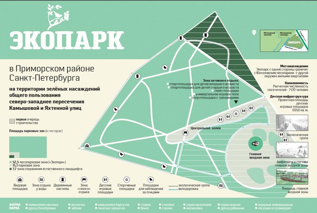 Бездарный Петербург