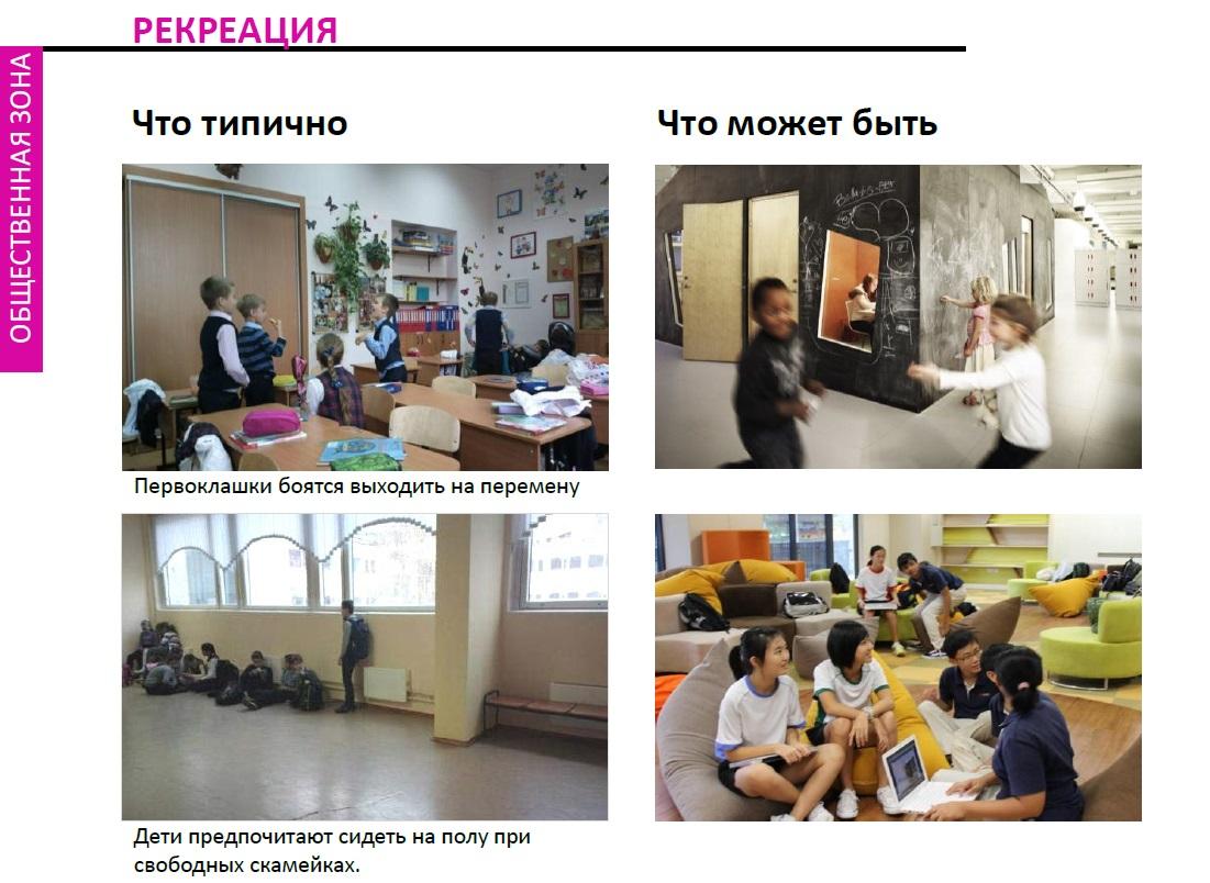 Как должна выглядеть современная школа: ответ мэру Екатеринбурга artlebedevru, МАРХИ, школы, школах, должна, школа, место, детей, которые, более, школьников, Лебедева, классов, материалы, исследования, мебель, просто, можно, родителей, могут