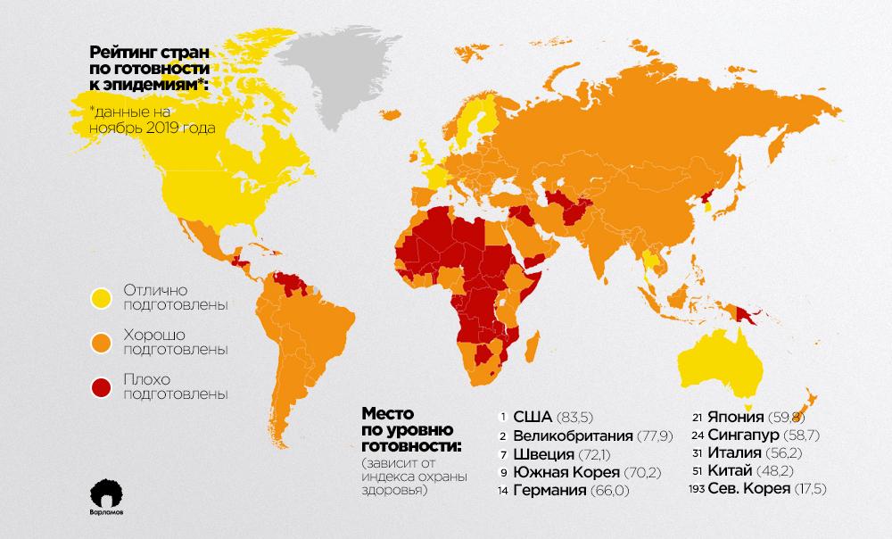 Хотите как в Италии? Какой сценарий эпидемии ждёт Россию