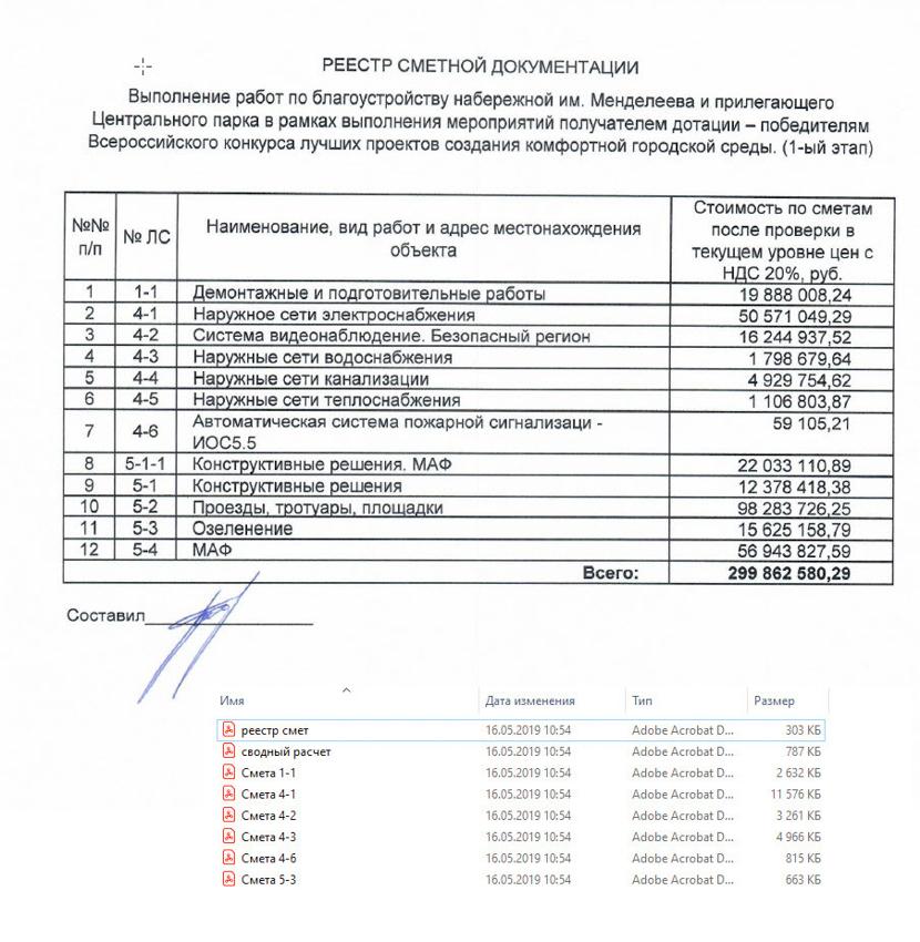 Худшее благоустройство 2020 года за 300 миллионов рублей