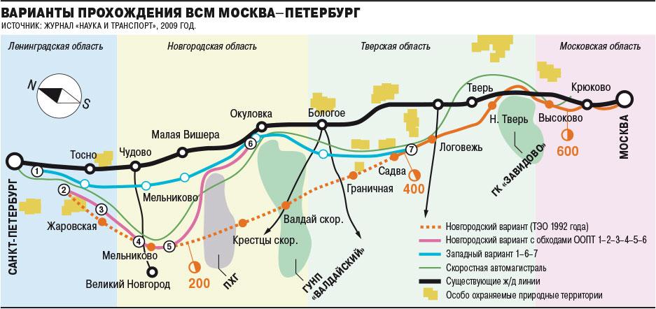 Пойдут ли вообще высокоскоростные поезда по БАМу и Транссибу?