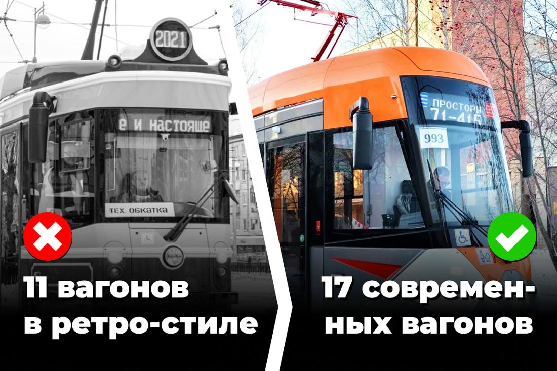 Как потратить миллиард на чепуху: инструкция из Нижнего Новгорода