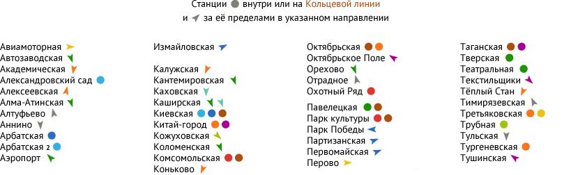 Лучшая схема метро Москвы